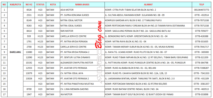 Daftar dan Alamat AHASS di Batam