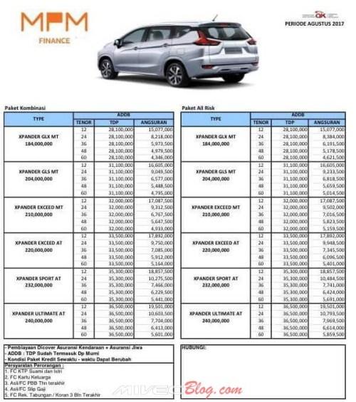 Harga & Cicilan Mitsubishi Batam