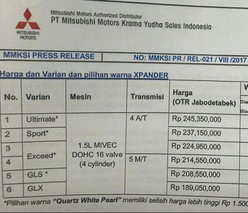 Harga dan Varian Mitsubishi Xpander (1)