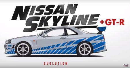 Nissan Skyline GTR Evolution