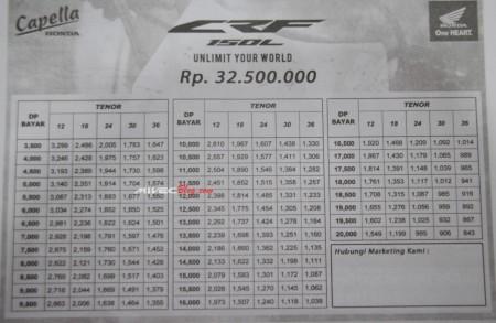 Harga dan Cicilan CRF150L Batam