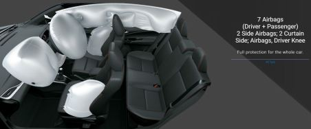 7 Airbag