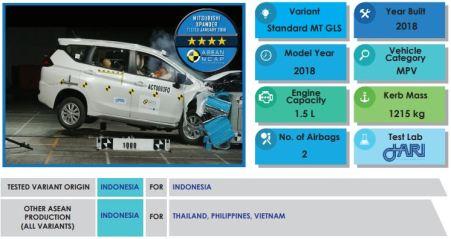 Xpander yang diuji adalah tipe GLS M/T