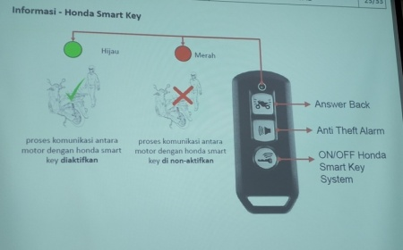 Smart Key Honda PCX