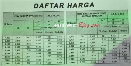 Harga New CB150R Batam