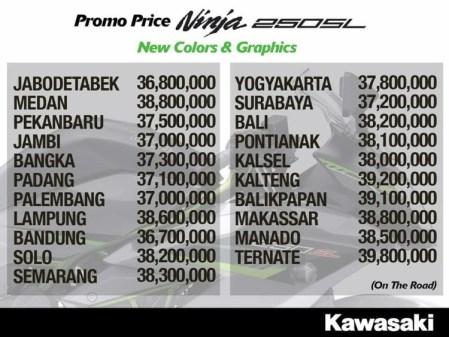 Harga Promo Ninja 250SL Seluruh Indonesia