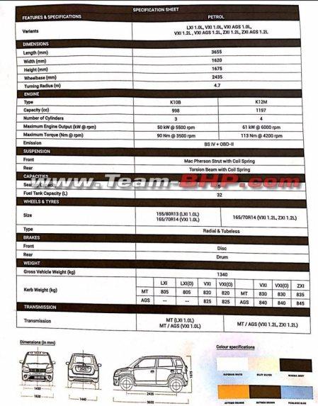 Bocoran Brosur Suzuki Wagon R 2019 - Ada mesin 1.200 cc