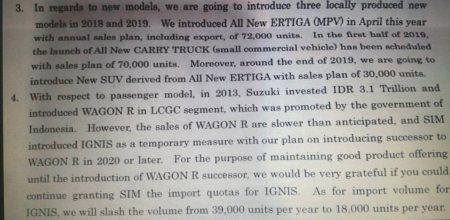 Dokumen bocoran SUV baru dari Suzuki dari basis All New Ertiga