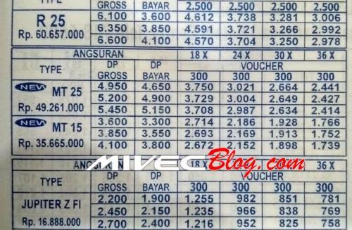 Harga Yamaha MT-15 Batam