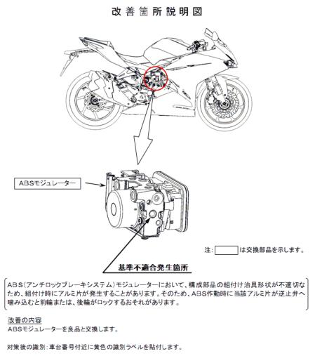 Bagian Modul ABS yang kena Recall
