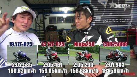 Top Speed dan Laptime New R25 vs Motor Sport 250cc