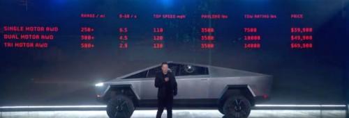 3 Varian Tesla Cybertruck