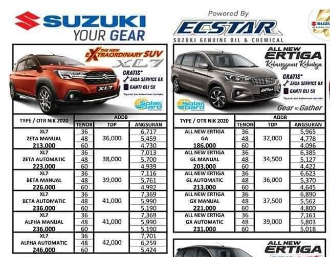 Suzuki Xl7 Akan Rilis Di Batam 21 Februari 2020 Bocoran Harganya Mulai 213 Juta Plus Diskon Lagi Mivecblog Com